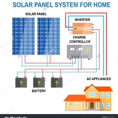 Solar Micro Inverter Wiring Diagram Cause And Effect Six Sigma Panel Grid Tie Gallery