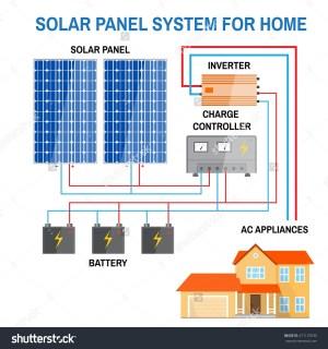 Solar Panel Grid Tie Wiring Diagram Gallery   Wiring