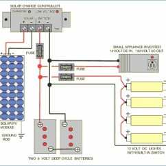 Iota I 24 Emergency Ballast Wiring Diagram 1967 Ford Fairlane Sample Solar System Beautiful Panel Contemporary Everything You Need To 12a
