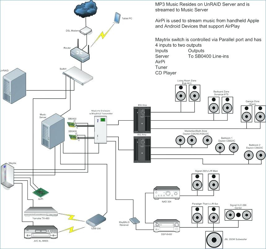 sonos wiring diagram