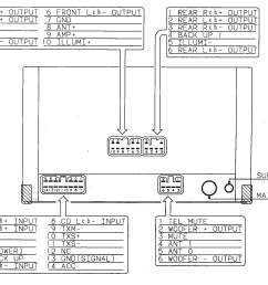 radio wiring diagram furthermore double din car stereo wiring anbotek double din wiring diagram wiring library [ 2255 x 1598 Pixel ]