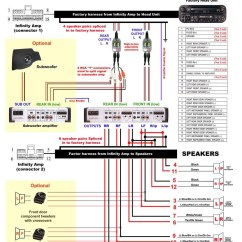 Wiring Diagram For Sony Radio 5 Wire To 4 Trailer Xplod Car Stereo Gallery Sample Collection 10 Download