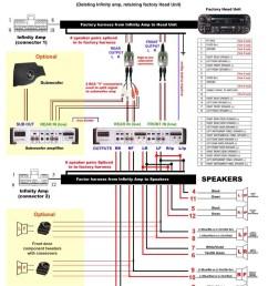 sony xplod car stereo wiring diagram collection sony xplod car stereo wiring diagram 10 download wiring diagram pics detail name sony xplod car stereo  [ 864 x 1053 Pixel ]
