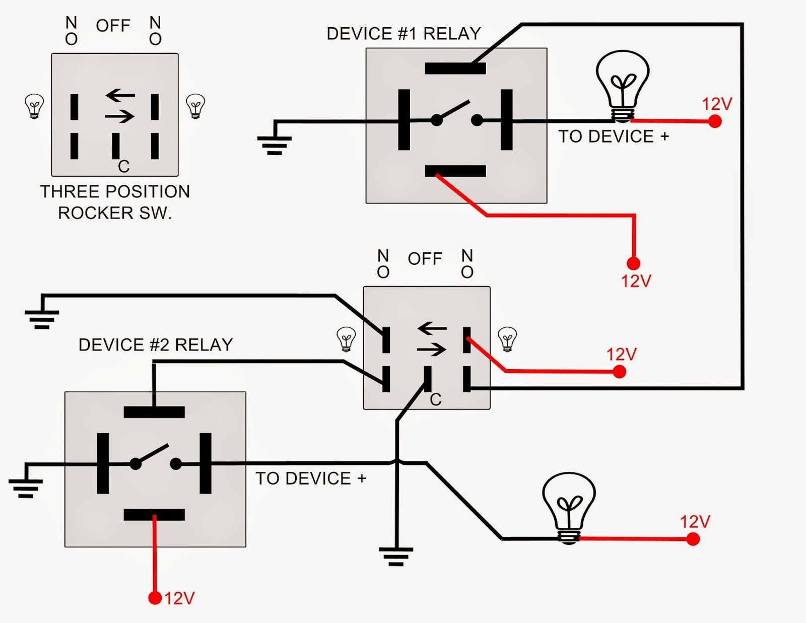 hight resolution of guitar wiring two spdt diagram wiring diagram forward guitar wiring two spdt diagram