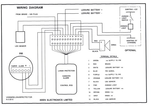 small resolution of sprinkler flow switch wiring diagram collection wiring diagram for a simple fire alarm system best download wiring diagram
