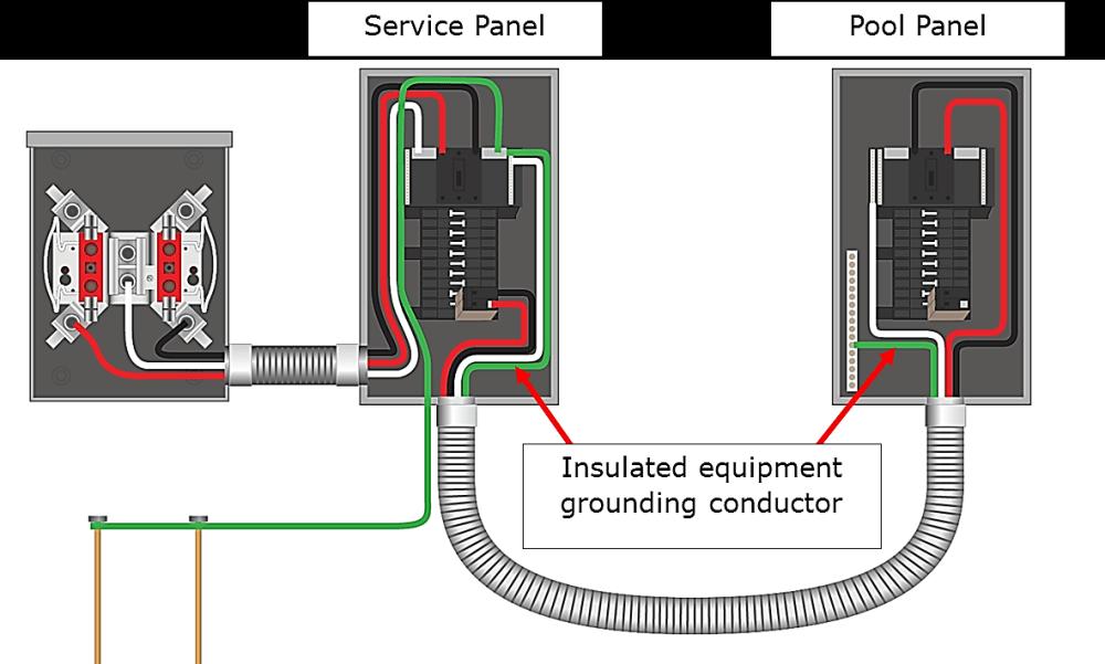medium resolution of square d 100 amp panel wiring diagram collection wiring diagram sample rh faceitsalon com 100 amp