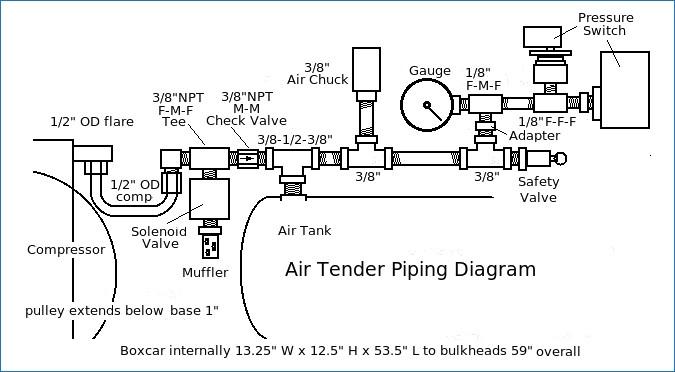 Square D Air Compressor Pressure Switch Wiring Diagram