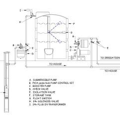 Square D Air Compressor Pressure Switch Wiring Diagram 3 Pole Light Download Sheets Detail Name Pressor
