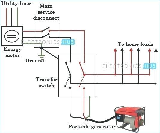 generac manual transfer switch wiring diagram nissan navara d40 diagrams standby generator collection | sample