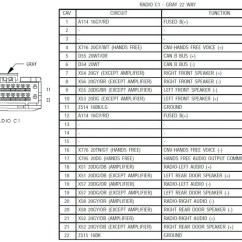 Subaru Wiring Diagram Color Codes Lewis Dot For Of2 Kenwood Radio Harness Diagrams List File Cx35722 Colors