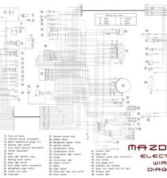 subaru wiring diagram color codes collection subaru wiring diagram color codes fresh fortable electrical wiring [ 1272 x 859 Pixel ]