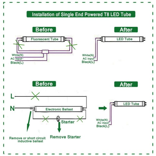 small resolution of t8 led wiring diagram download fluro light wiring diagram australia save wiring diagram led tube