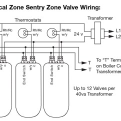 Taco Sentry Zone Valve Wiring Diagram Two Step Dance 3 Wire Gallery | Sample