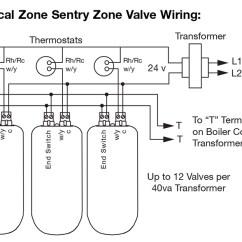 Taco Zone Valves Wiring Diagram Domestic Switchboard Australia 3 Wire Valve Gallery | Sample