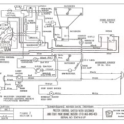 Ezgo Key Switch Wiring Diagram 94 Ford Explorer Stereo 1975 Ez Go Library