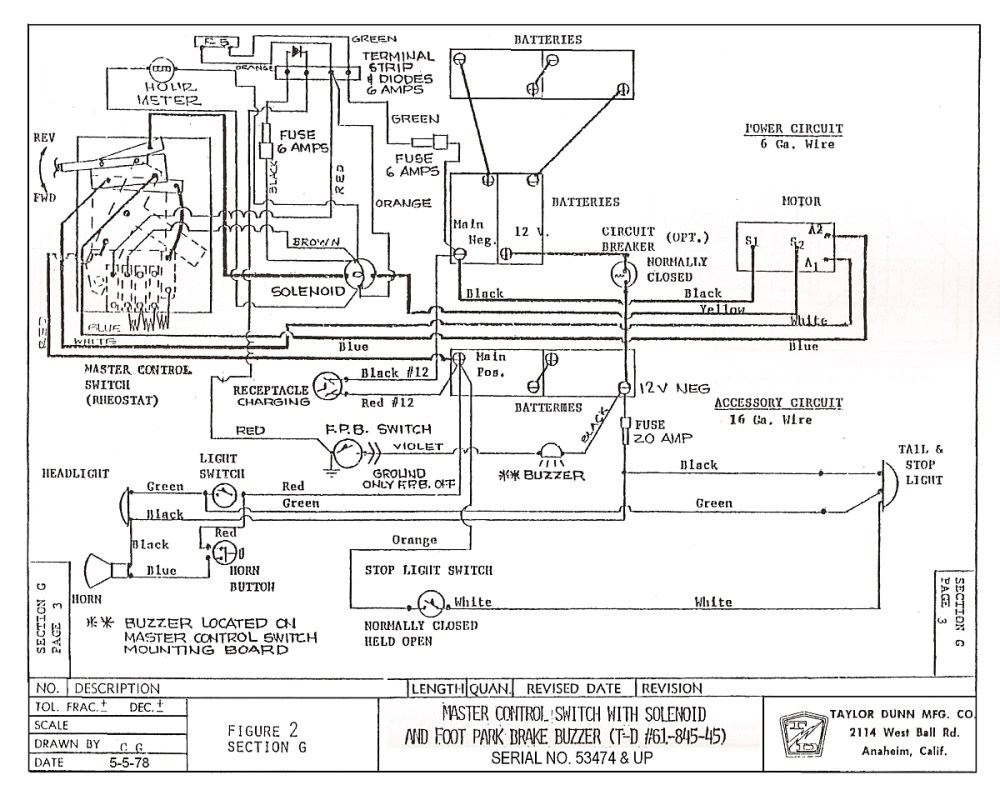 medium resolution of taylor dunn wiring diagram wiring diagram name taylor dunn electric cart 36 volt wiring diagram