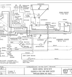 taylor dunn electric cart 36 volt wiring diagram wiring diagram taylor dunn gas wiring diagram yamaha [ 1200 x 946 Pixel ]
