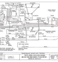 dunn wiring diagram further club car wiring diagram 48 volttaylor dunn golf cart wiring diagram wiring [ 1200 x 960 Pixel ]