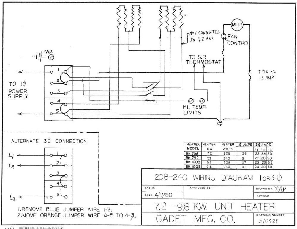 medium resolution of tempstar furnace diagram wiring diagramtempstar heat pump wiring diagram sample wiring diagram sampletempstar furnace diagram 5