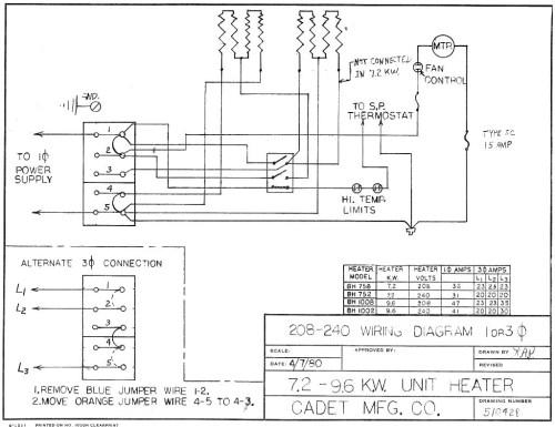 small resolution of tempstar furnace diagram wiring diagramtempstar heat pump wiring diagram sample wiring diagram sampletempstar furnace diagram 5