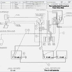Freightliner Chassis Wiring Diagram Whelen Strobe Tiffin Motorhome Sample Download New Fresh