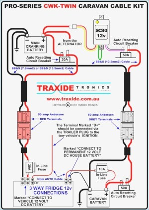 Tow Hitch Wiring Diagram Sample | Wiring Diagram Sample