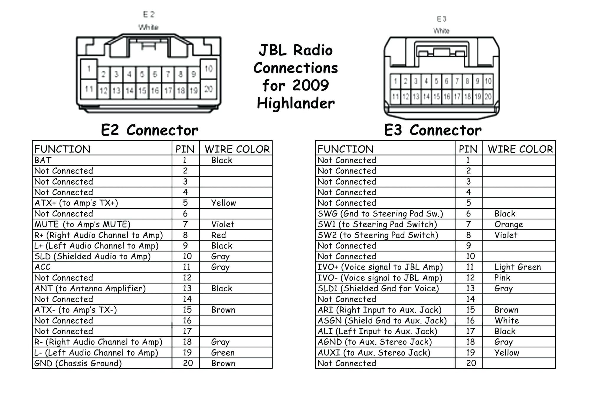 hight resolution of toyota tacoma stereo wiring diagram 2005 toyota ta a radio wire diagram wiring circuit u2022