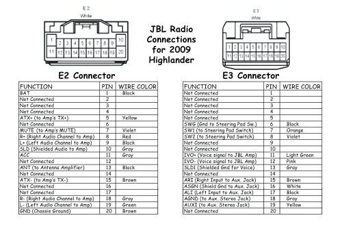 small resolution of toyota tacoma stereo wiring diagram 2005 toyota ta a radio wire diagram wiring circuit u2022