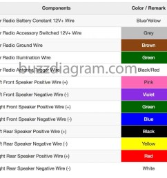 toyota tundra stereo wiring diagram download full size of choosing aftermarket stereo wiring installation is download wiring diagram  [ 1024 x 965 Pixel ]