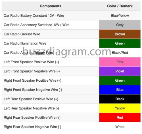 small resolution of 2005 toyota tundra stereo wiring diagram wiring data schema u2022 rh 45 77 100 8 2005