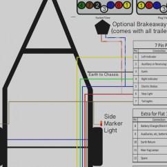 Load Trail Trailer Wiring Diagram Plant And Animal Cell Venn King Gallery Sample Download Brimar Wire Center U2022 Rh Prevniga