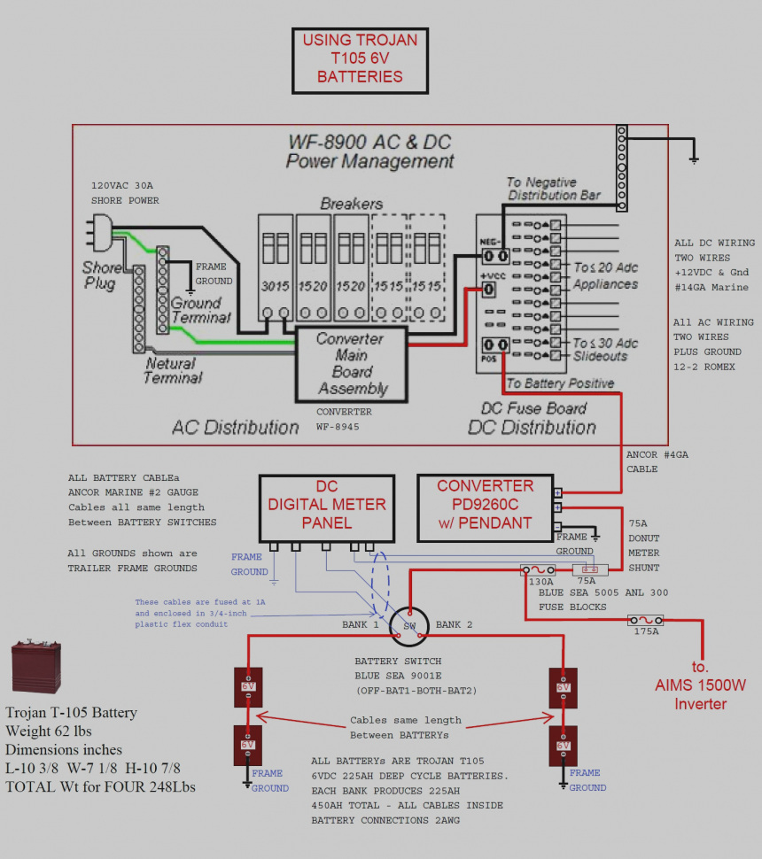 load trail trailer wiring diagram of the earth s crust king gallery sample download wabco abs