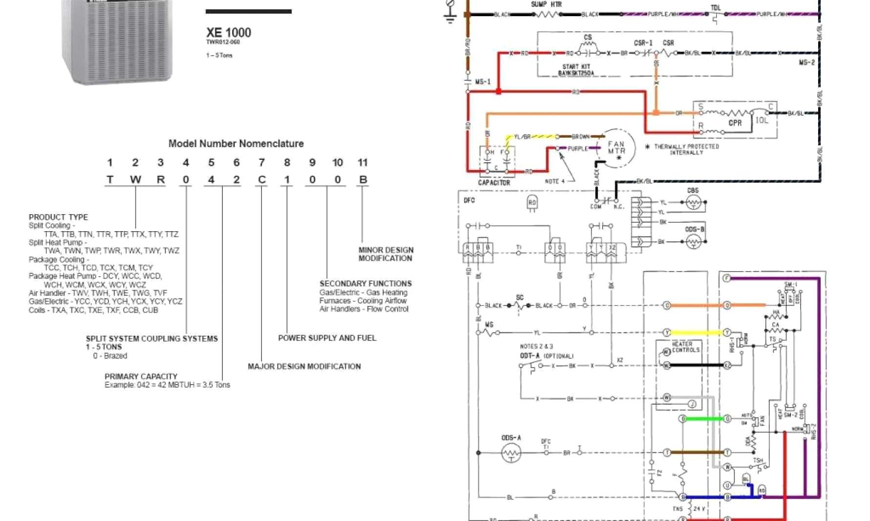 wiring diagram tutorial 1981 jeep cj trane thermostat gallery