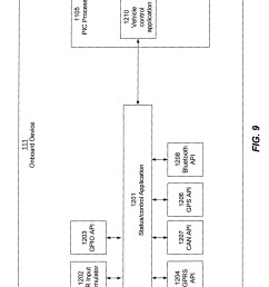 talon gps wiring diagram wiring diagram for you gps circuit board diagram spireon gps wiring diagram [ 2119 x 2941 Pixel ]