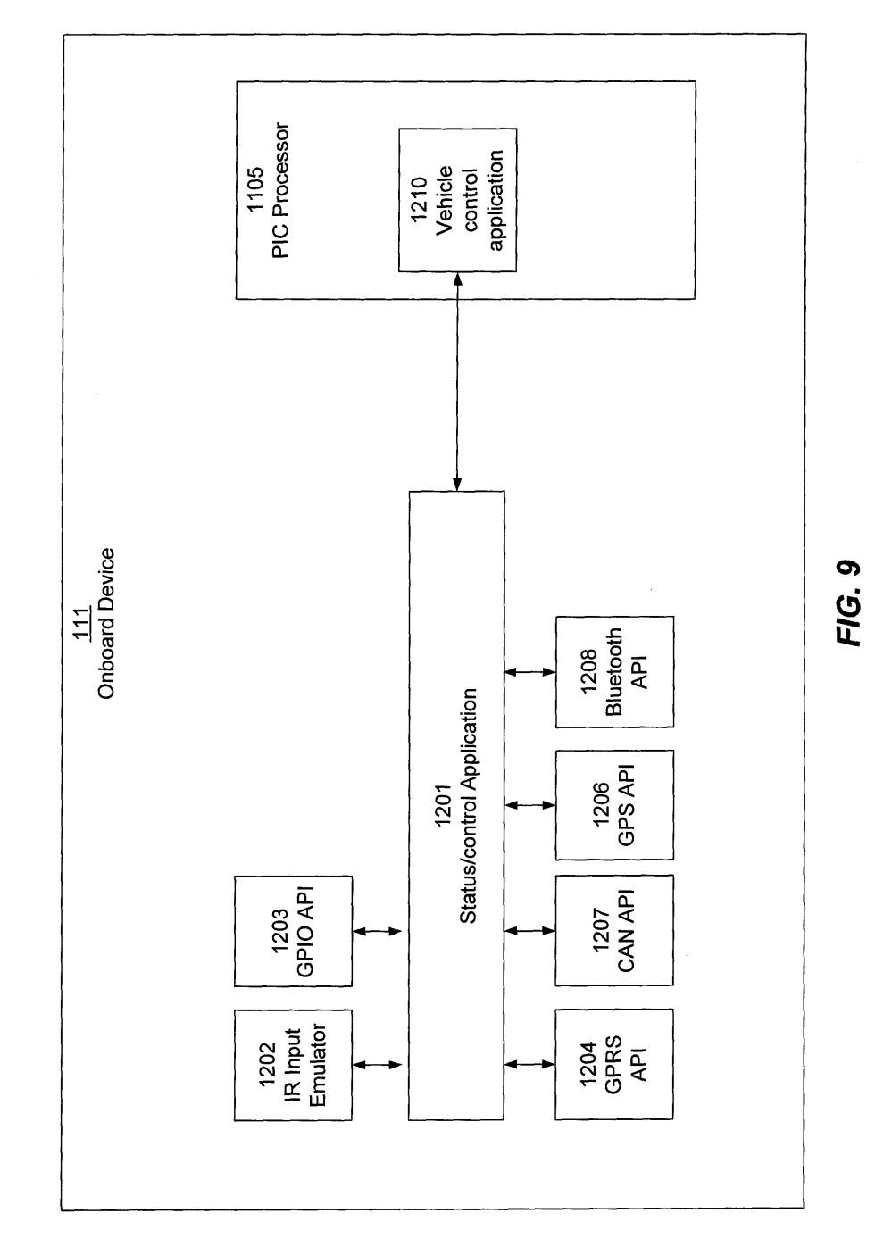 medium resolution of talon gps wiring diagram wiring diagram for you gps circuit board diagram spireon gps wiring diagram
