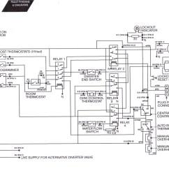 underfloor heating wiring diagram thermostat enthusiast wiring underfloor heating systems underfloor heating thermostat wiring diagram gallery [ 1599 x 1071 Pixel ]