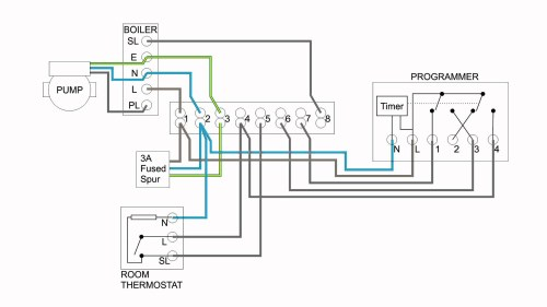 small resolution of wiring diagram images detail name underfloor heating thermostat wiring diagram hive thermostat wiring