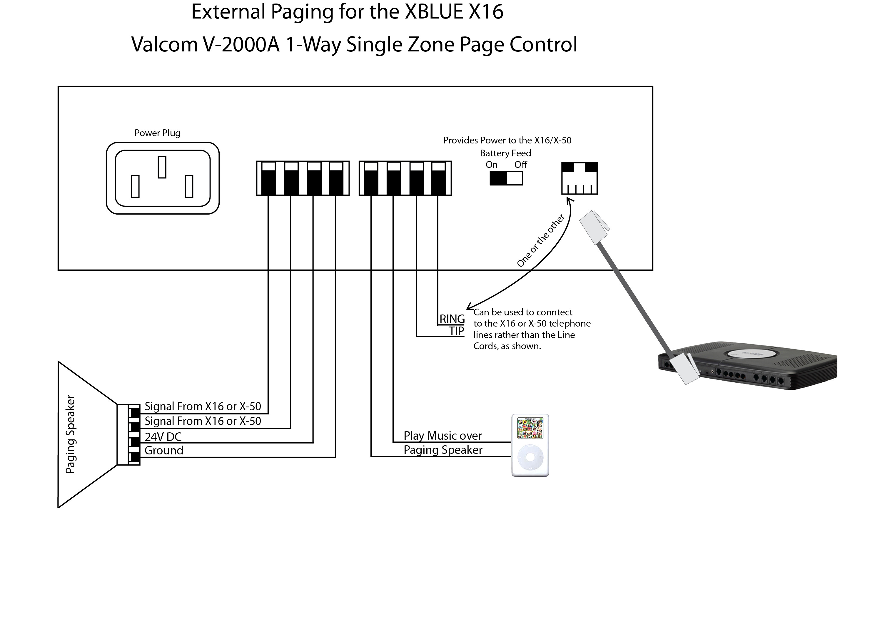 valcom paging horn wiring diagram painless ford collection