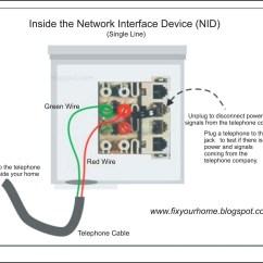 Fios Tv Wiring Diagram 4 Speed Blower Motor Verizon Internet Collection Sample Image Rh Mainetreasurechest Download