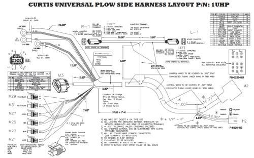 small resolution of boss v plow wiring harness diagram wiring diagram schematics boss snow plow wiring schematic boss plow wiring diagram