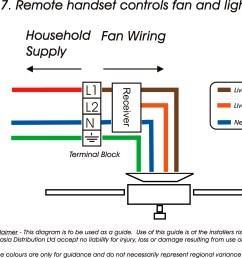 westinghouse ceiling fan wiring diagram download 4 wire ceiling fan switch wiring diagram unique hunter download wiring diagram  [ 2562 x 1945 Pixel ]