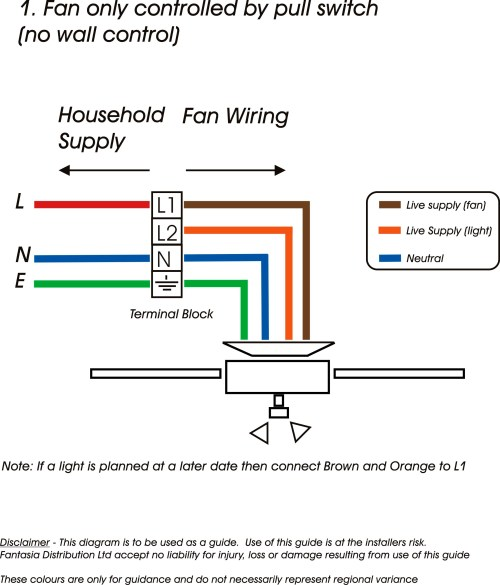 small resolution of westinghouse ceiling fan wiring diagram collection wiring diagram for ceiling fan with wall switch easy download wiring diagram