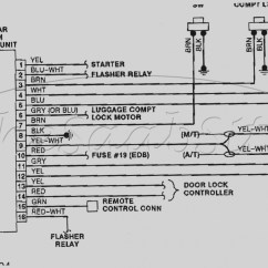 Federal Signal Pa300 Wiring Diagram Volvo Fan Relay Whelen Siren Collection Sample