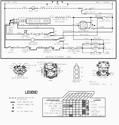 small resolution of whirlpool electric dryer wiring diagram download whirlpool dryer wiring diagram electric parts fine ansis me download wiring diagram