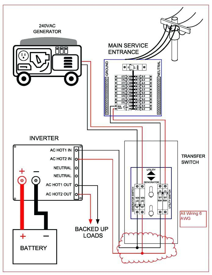 wiring diagram generator automatic transfer switch