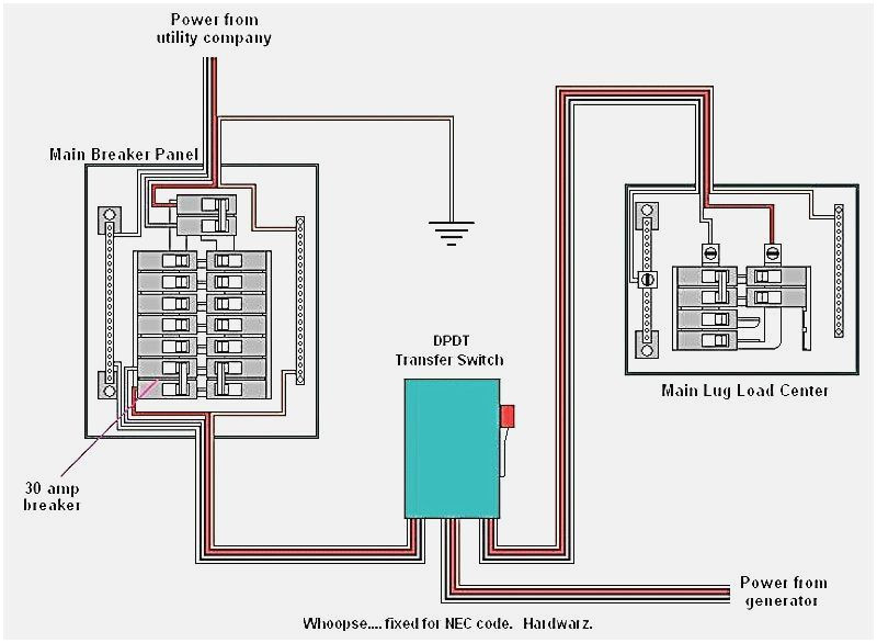 transfer switch wiring diagram of a car s electrical circuit whole house generator collection for wire center download