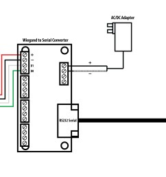 wiegand reader wiring diagram collection hid card reader wiring diagram r8239a1052 piston deh 6400bt wiringdiagramwiegand [ 5136 x 2632 Pixel ]