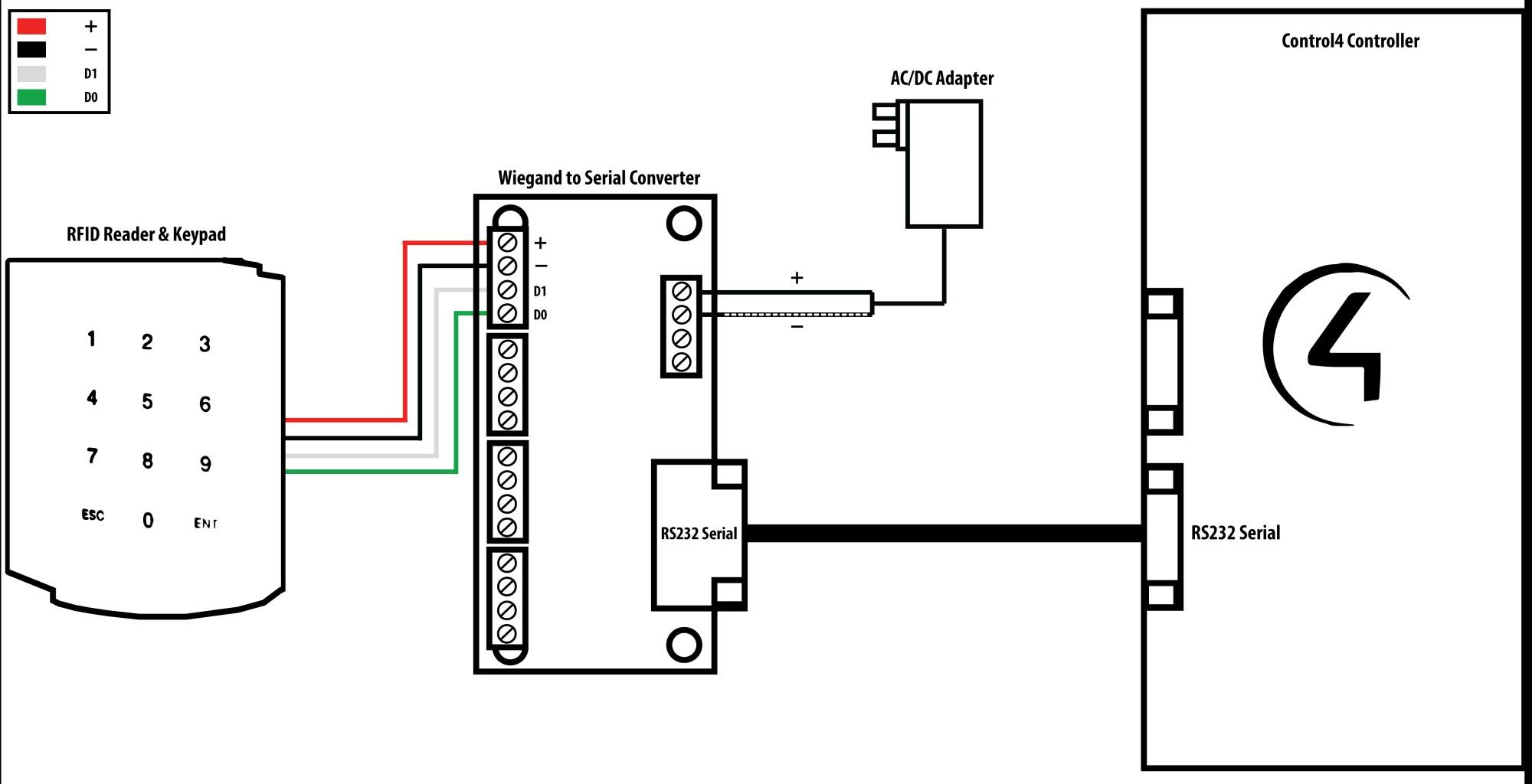 hight resolution of wiegand reader wiring diagram collection hid card reader wiring diagram r8239a1052 piston deh 6400bt wiringdiagramwiegand
