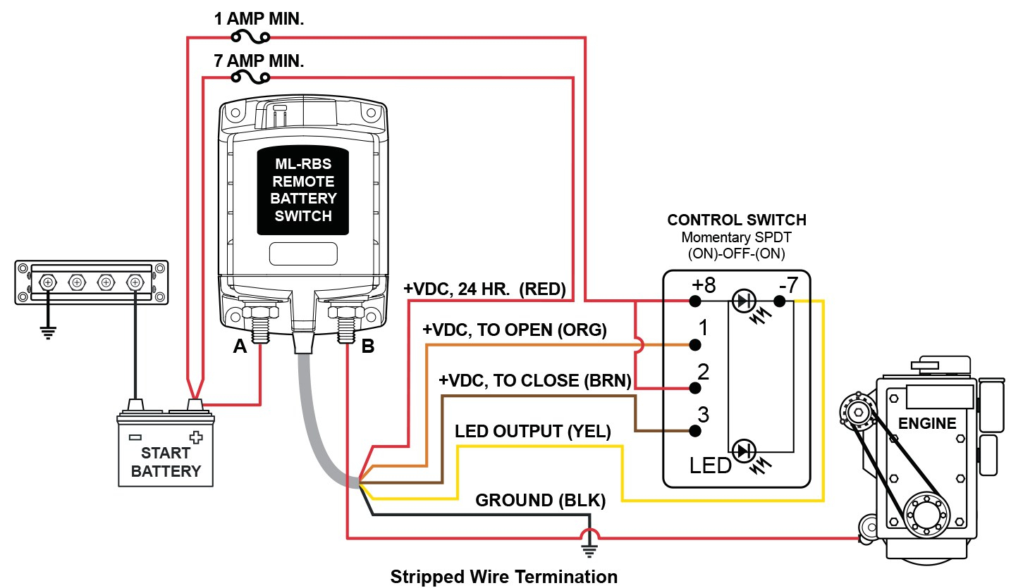 hight resolution of winch wireless remote control wiring diagram collection wiring rh faceitsalon com