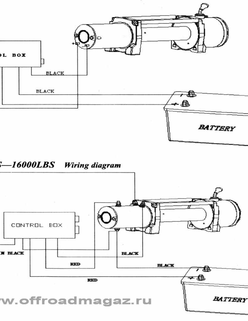 medium resolution of badlands 5k winch wiring diagram wiring diagram 3000 pound badland winches wiring diagram wiring diagram6000 lb